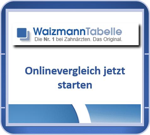 Waizmann Tabelle Onlinevergleich